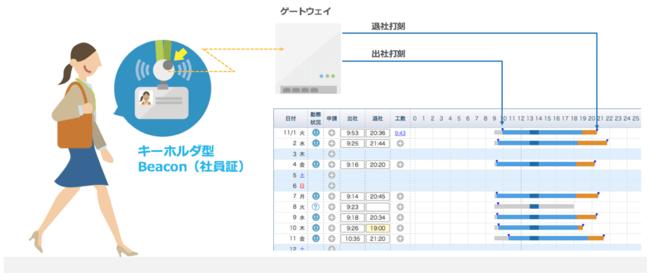 アクセス_正.png