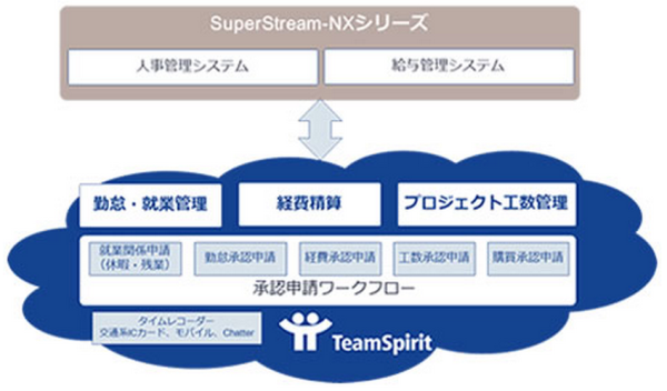 erp-superstream.png